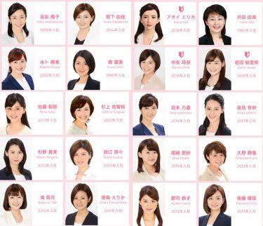 日本テレビの全女子アナの尊敬する人物をまとめてみました!